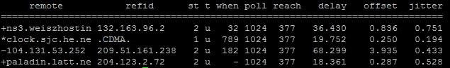 NTP podešavanje na linuxu