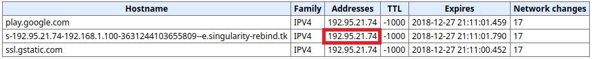 DNS Rebinding with Singularity: Server IP Address