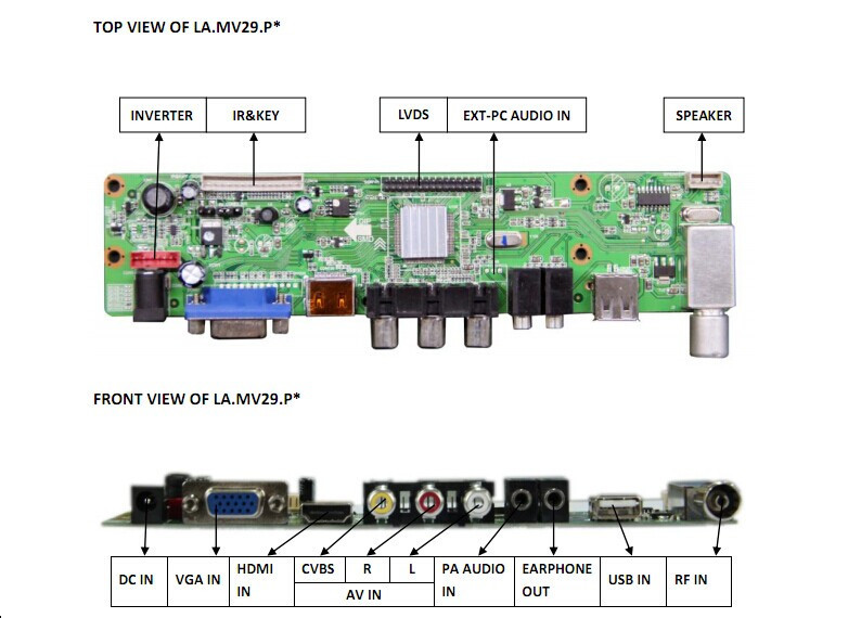 Building Your Own Screen: Top and Front view of LA.MV29.P*
