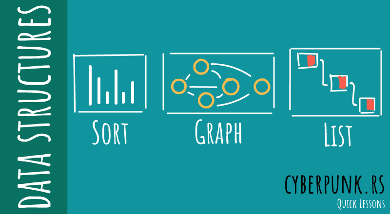 Data Structures: Types, Storage & Classification