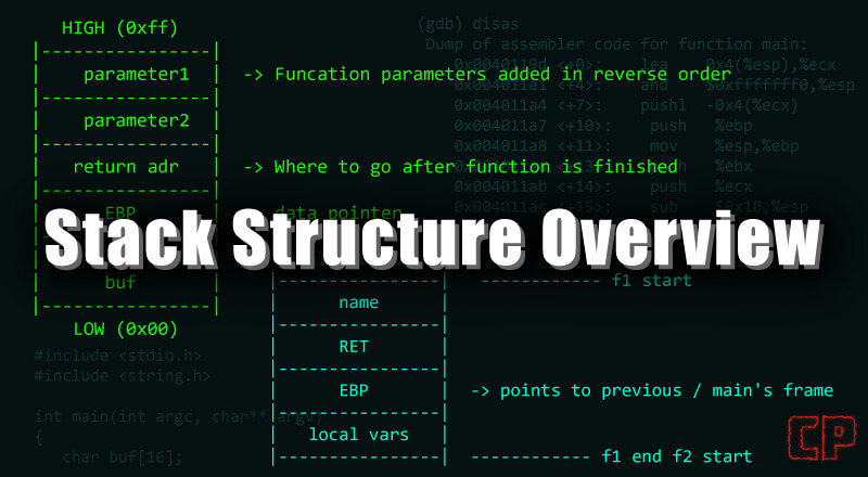 Stack Structure Overview [GDB]